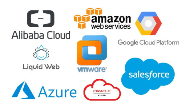 Cloud Computing Service Provider